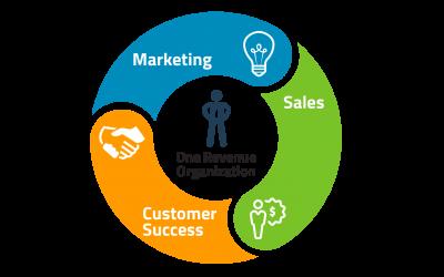 Three Revenue Teams, One Revenue Organization